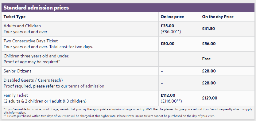 Ticket Prices - Flamingo Land Resort